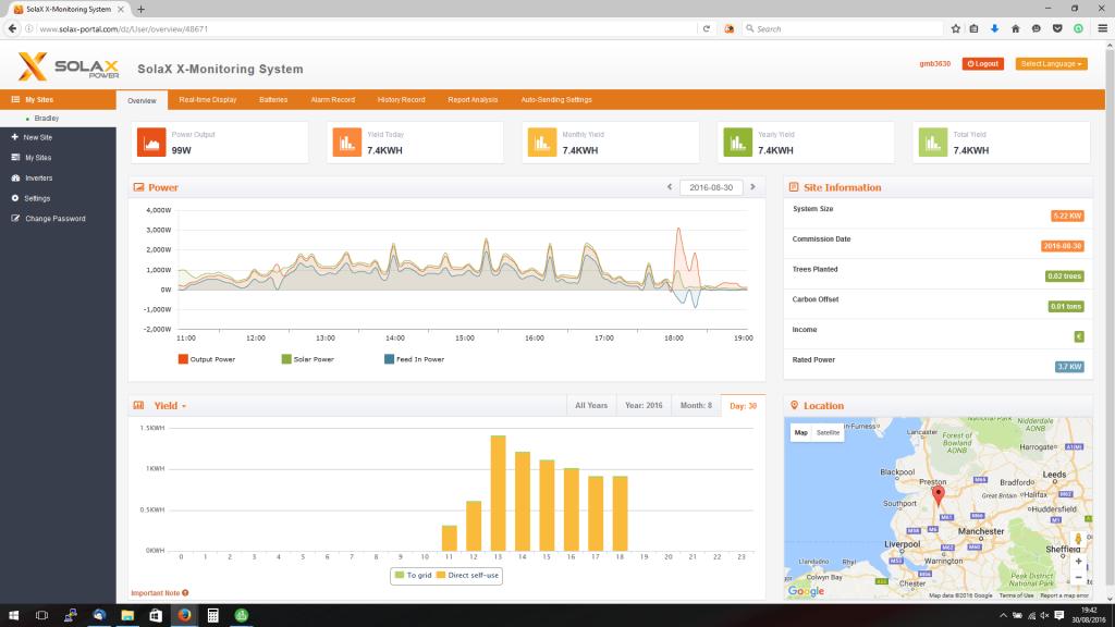 SolaX monitoring portal
